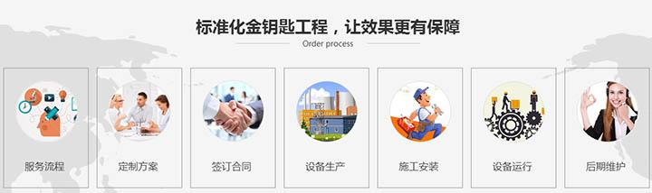 四川废水贝斯特全球最奢华2200公司